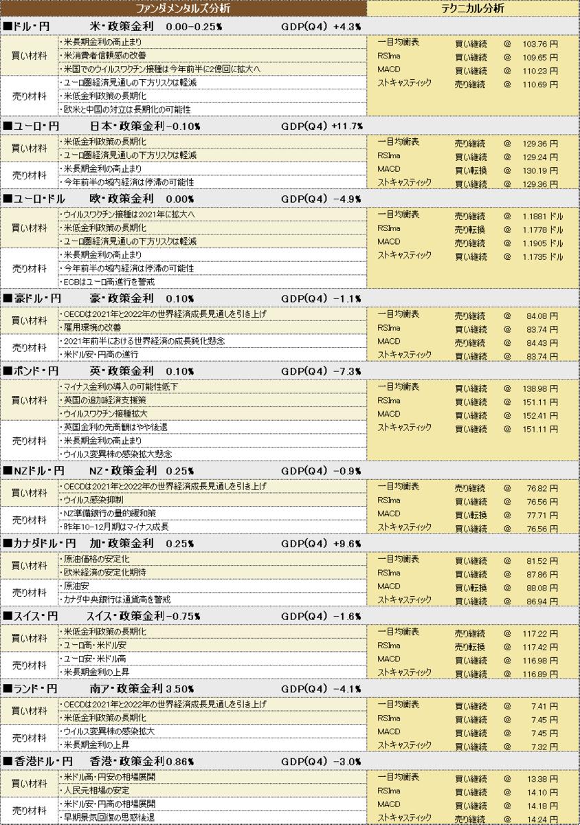 f:id:okinawa-support:20210405190751p:plain