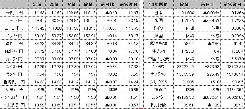 f:id:okinawa-support:20210406101536p:plain