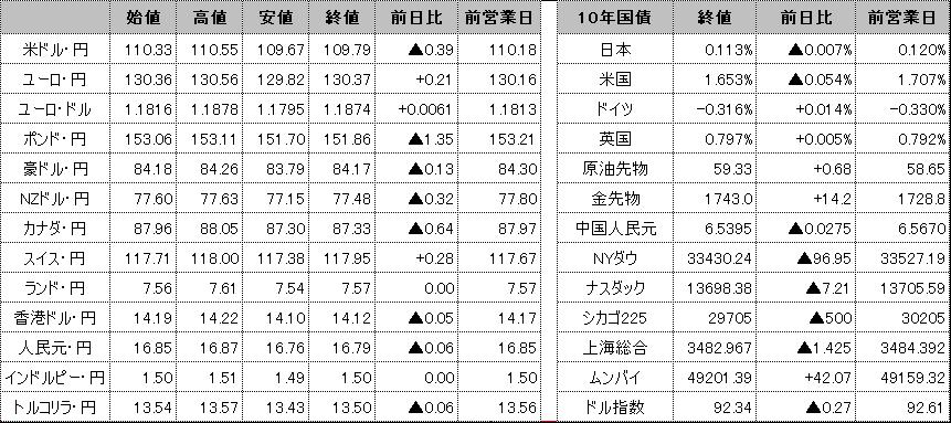f:id:okinawa-support:20210407100533p:plain