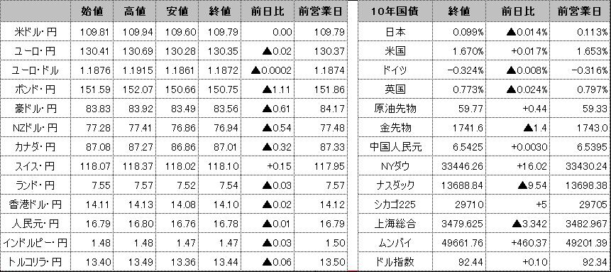 f:id:okinawa-support:20210408101855p:plain