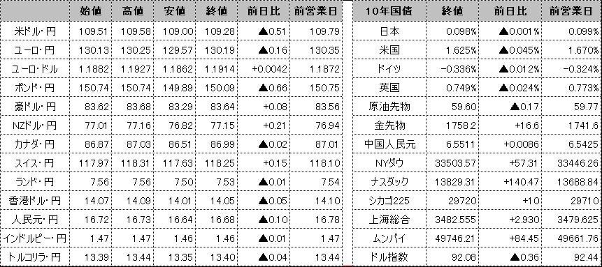 f:id:okinawa-support:20210409101940p:plain