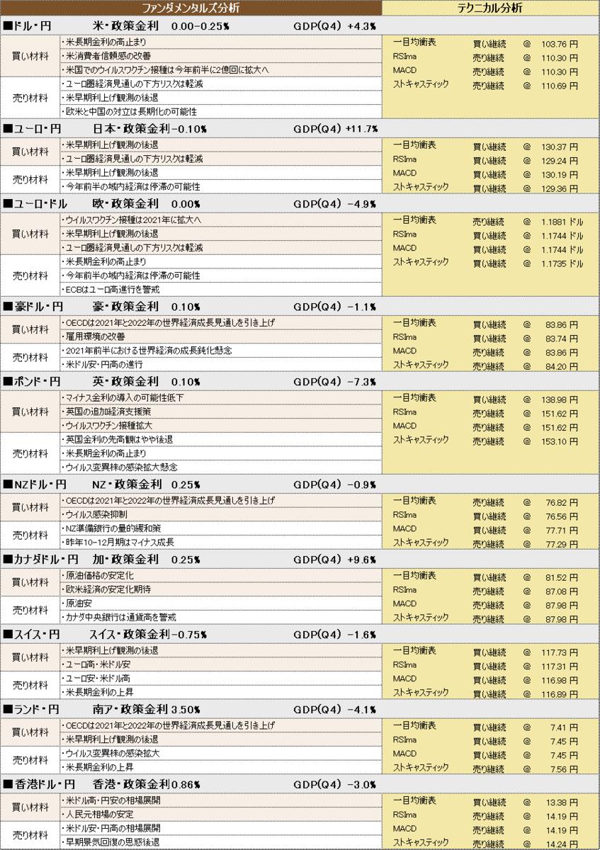 f:id:okinawa-support:20210409102905p:plain