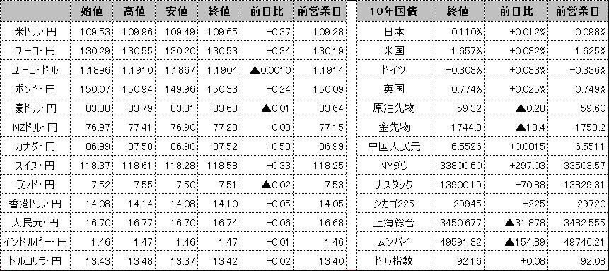 f:id:okinawa-support:20210412100745p:plain
