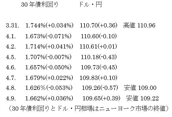 f:id:okinawa-support:20210412173831p:plain