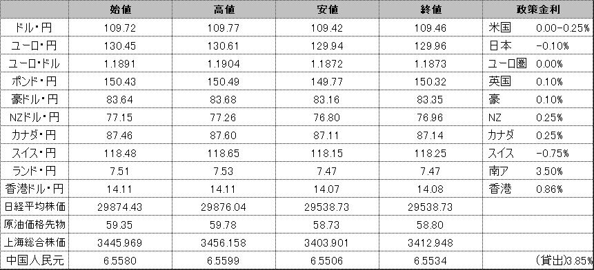 f:id:okinawa-support:20210412185855p:plain