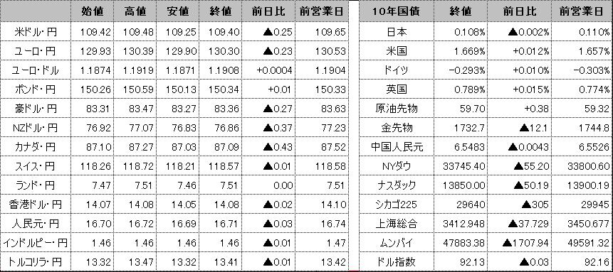 f:id:okinawa-support:20210413101638p:plain