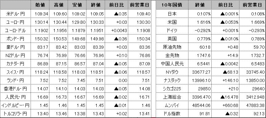 f:id:okinawa-support:20210414101054p:plain