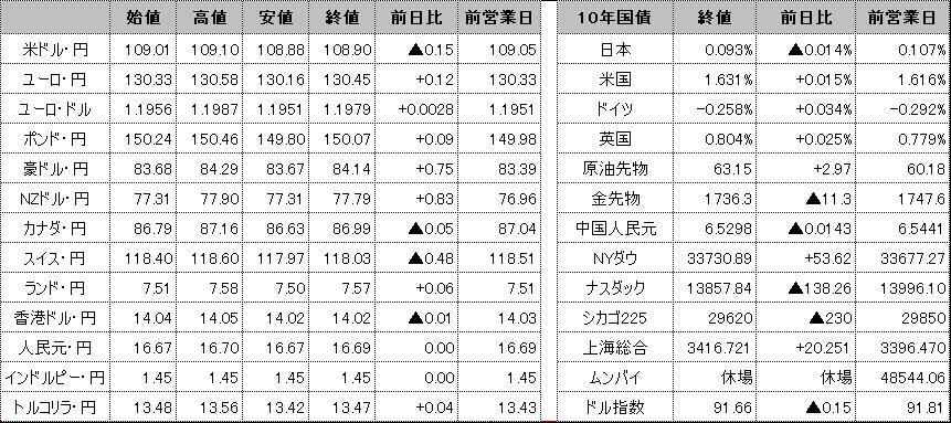 f:id:okinawa-support:20210415100217p:plain