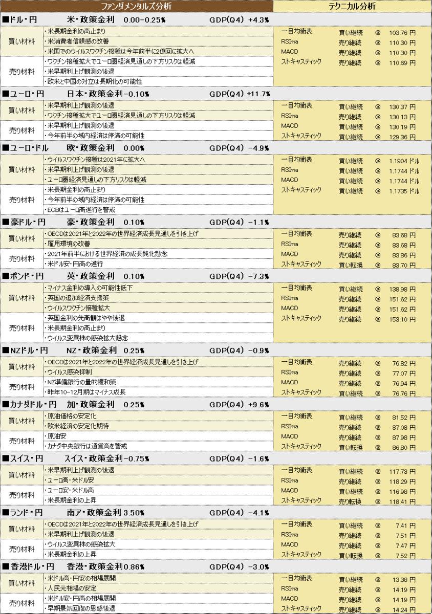 f:id:okinawa-support:20210415191850p:plain