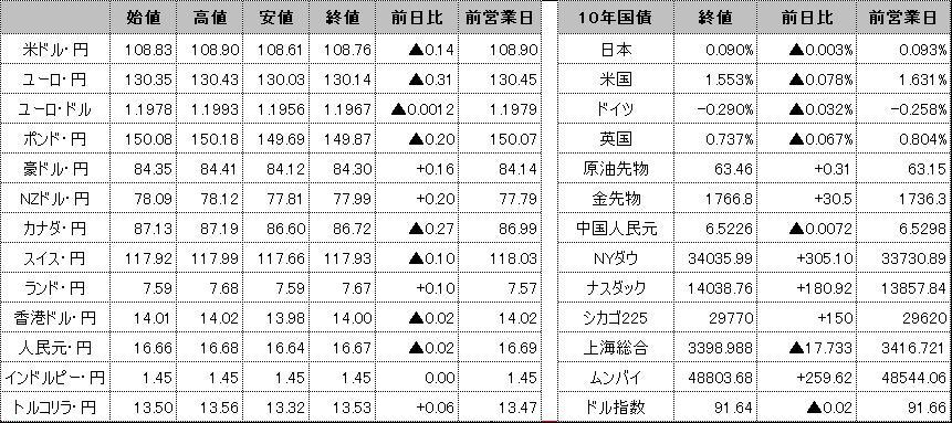 f:id:okinawa-support:20210416105408p:plain