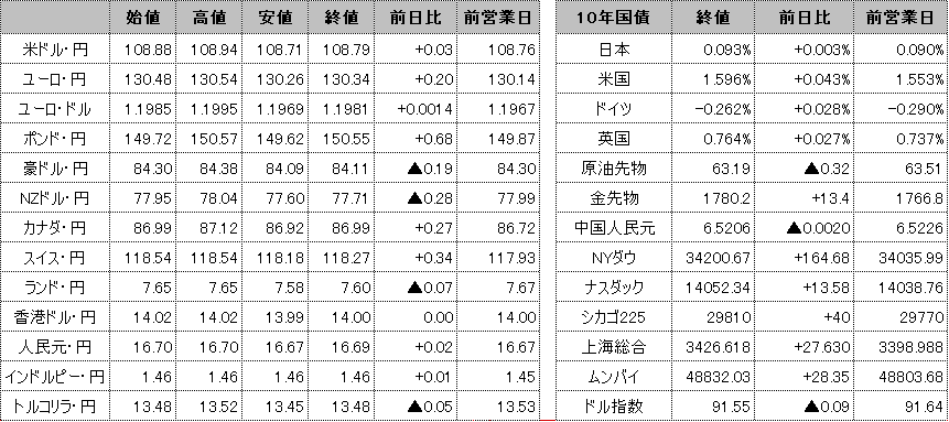 f:id:okinawa-support:20210419100906p:plain