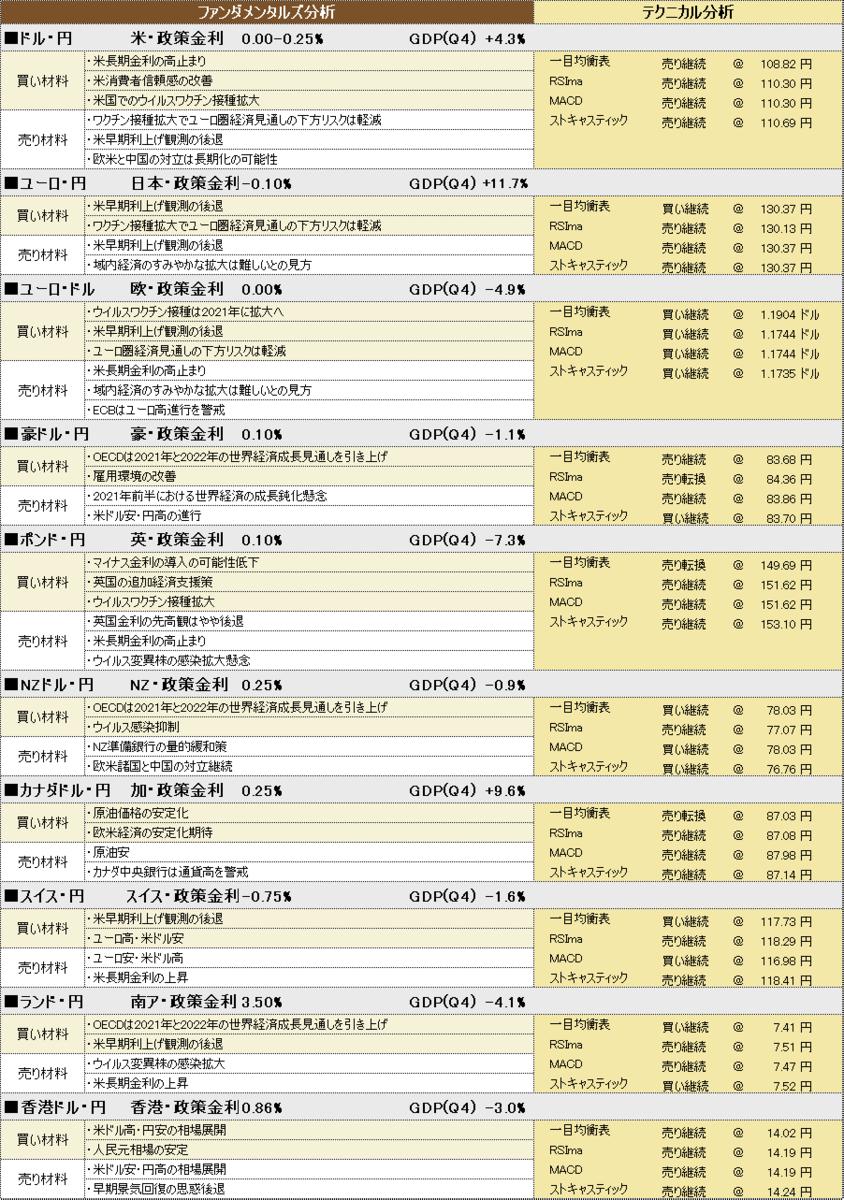 f:id:okinawa-support:20210419193536p:plain