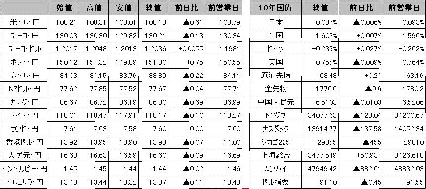 f:id:okinawa-support:20210420100030p:plain