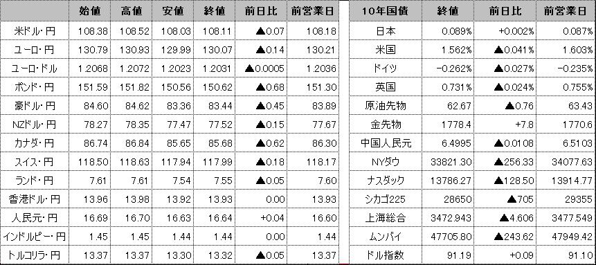 f:id:okinawa-support:20210421094349p:plain