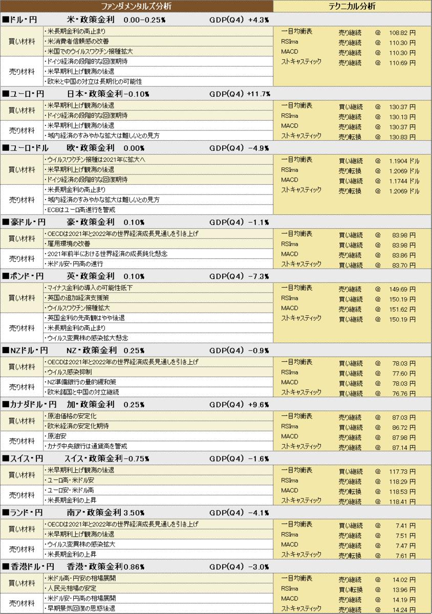 f:id:okinawa-support:20210421185307p:plain
