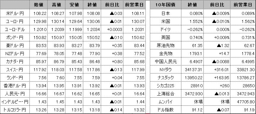 f:id:okinawa-support:20210422101017p:plain
