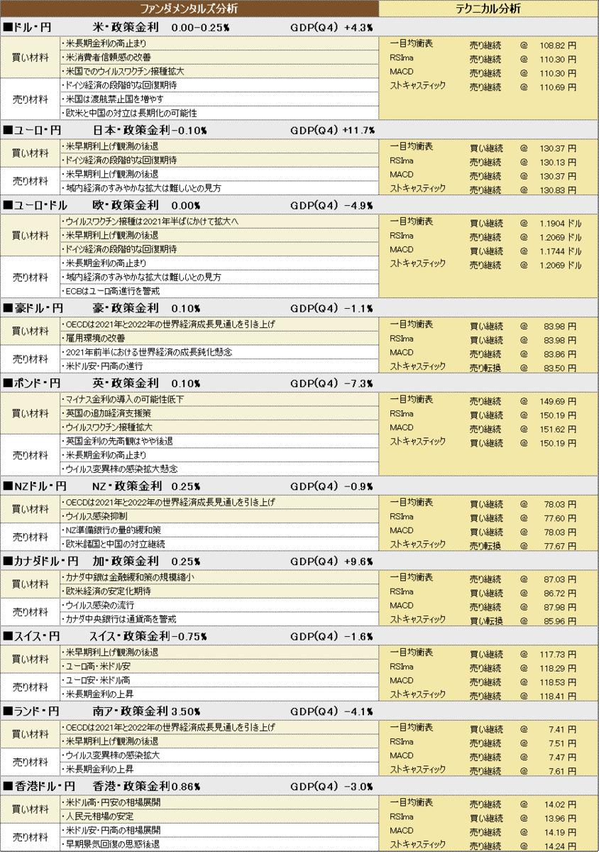 f:id:okinawa-support:20210422182951p:plain