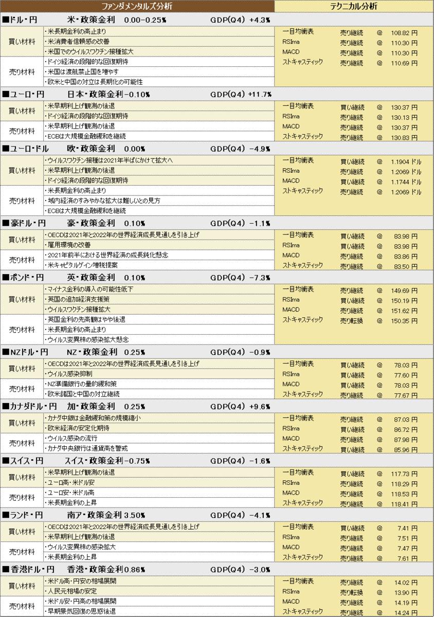 f:id:okinawa-support:20210423190900p:plain