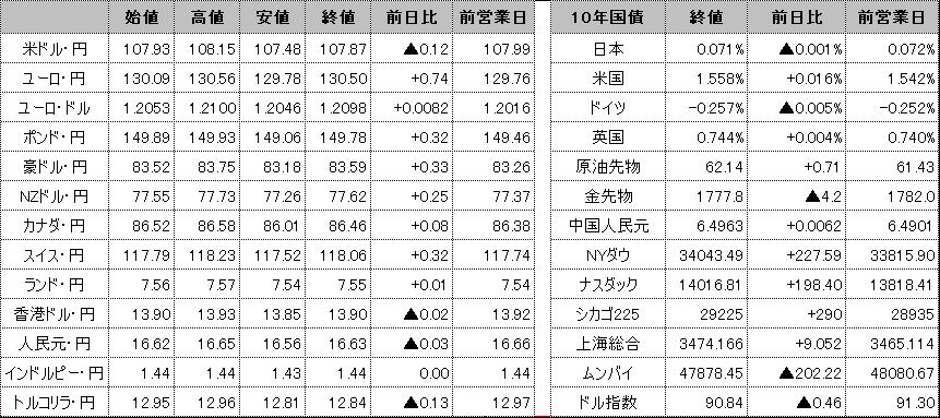f:id:okinawa-support:20210426102035p:plain