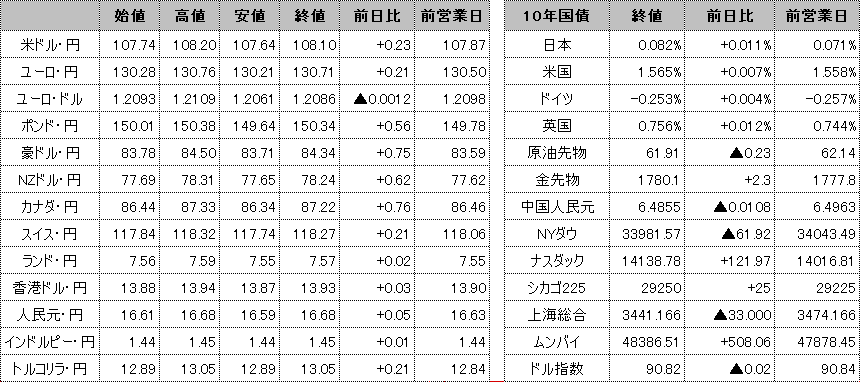f:id:okinawa-support:20210427100153p:plain