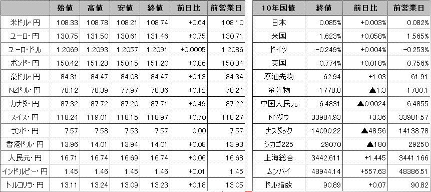 f:id:okinawa-support:20210428100115p:plain
