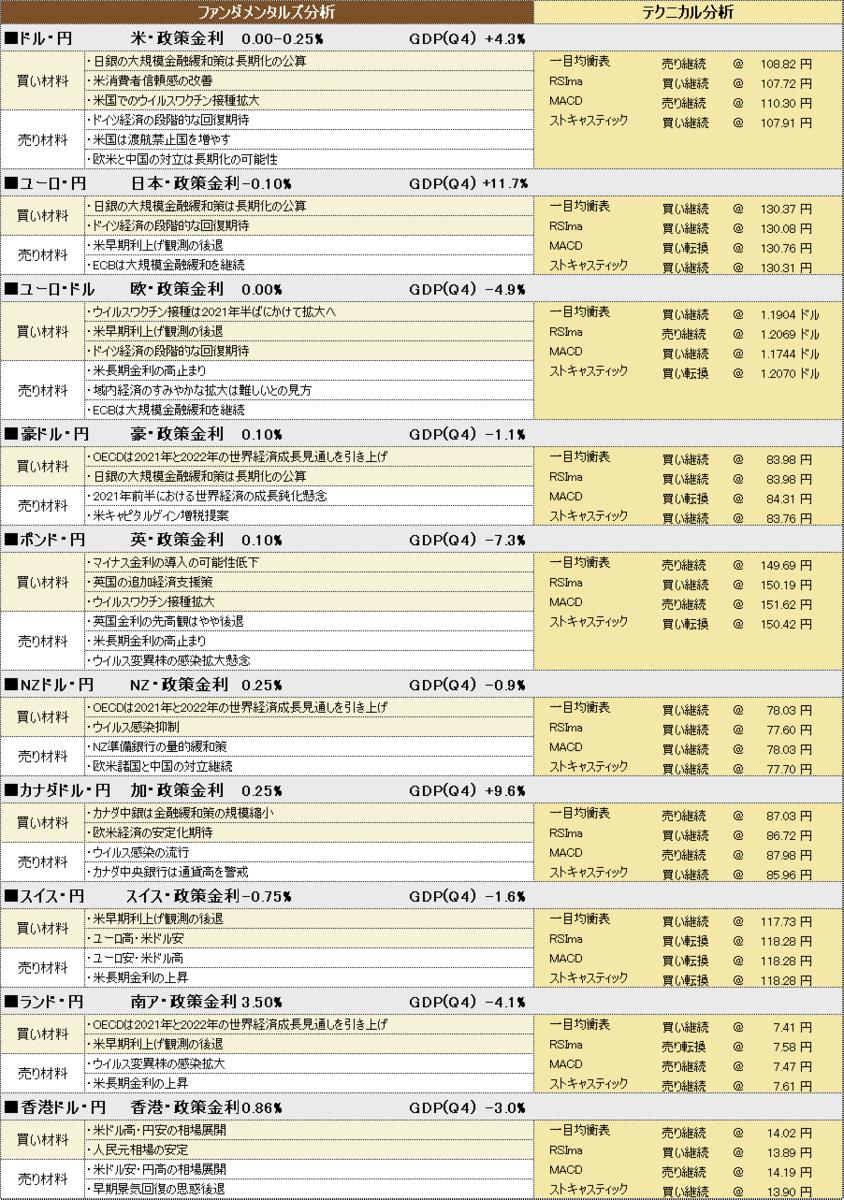f:id:okinawa-support:20210428185416p:plain