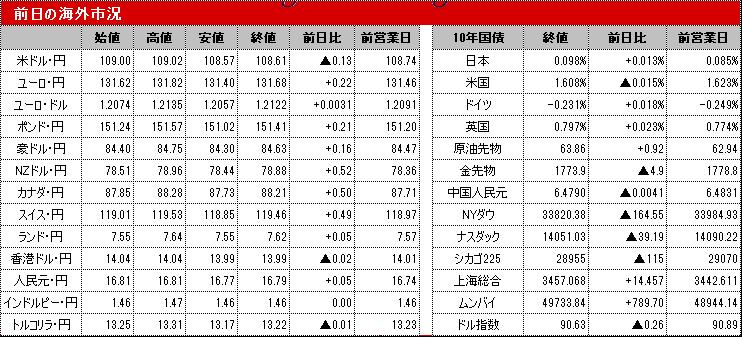 f:id:okinawa-support:20210429090104p:plain