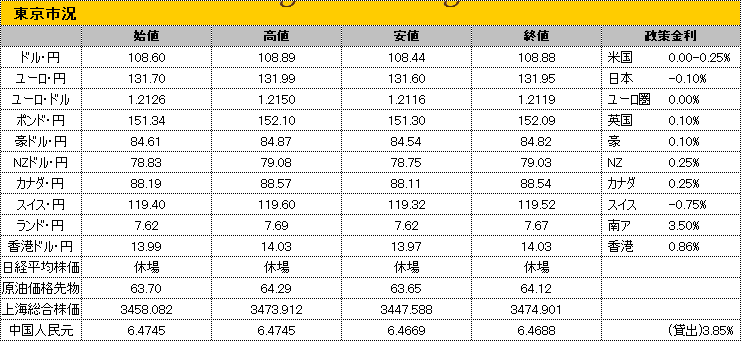 f:id:okinawa-support:20210429174620p:plain