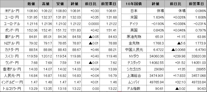 f:id:okinawa-support:20210430100443p:plain