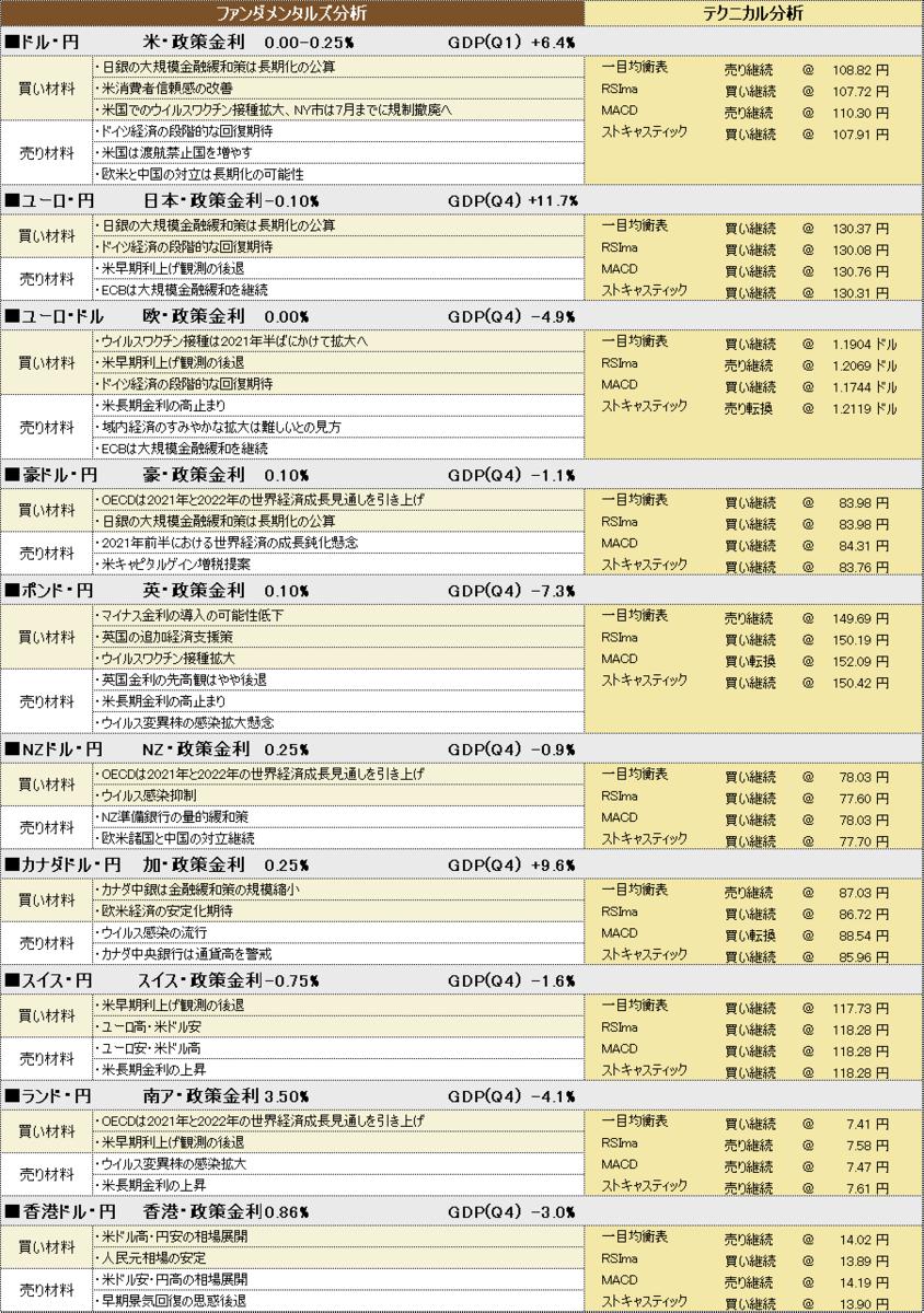 f:id:okinawa-support:20210430190904p:plain