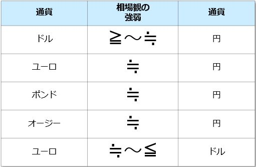 f:id:okinawa-support:20210503072742j:plain