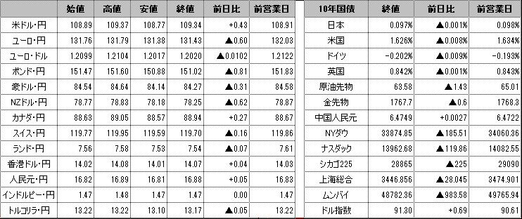 f:id:okinawa-support:20210503081724p:plain