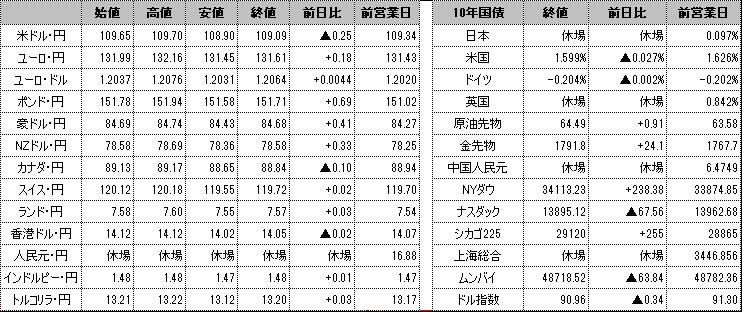 f:id:okinawa-support:20210504083416p:plain