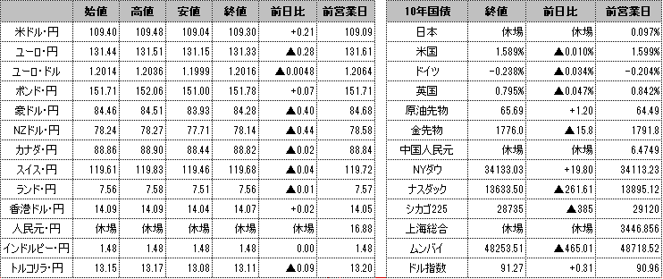 f:id:okinawa-support:20210505082543p:plain