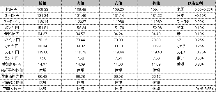 f:id:okinawa-support:20210505173658p:plain
