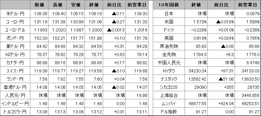 f:id:okinawa-support:20210506100424p:plain