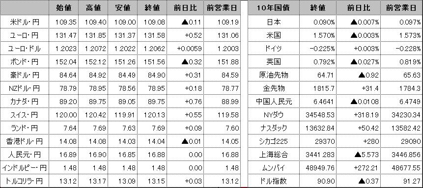 f:id:okinawa-support:20210507100324p:plain