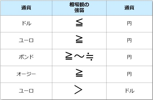 f:id:okinawa-support:20210510085923j:plain