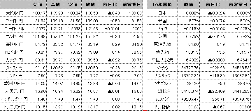 f:id:okinawa-support:20210510101020p:plain
