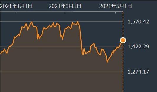 f:id:okinawa-support:20210511081245j:plain