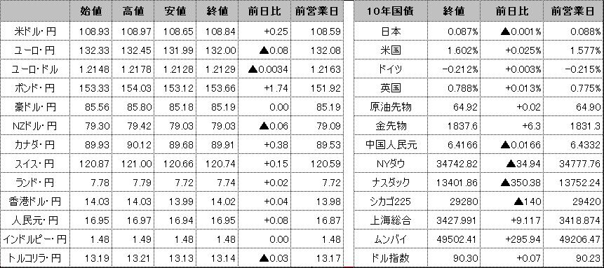 f:id:okinawa-support:20210511100240p:plain