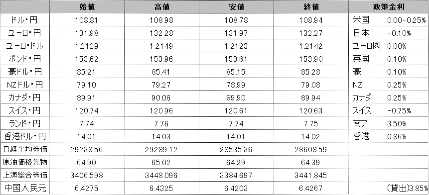 f:id:okinawa-support:20210511191840p:plain
