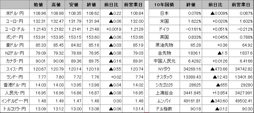 f:id:okinawa-support:20210512093939p:plain