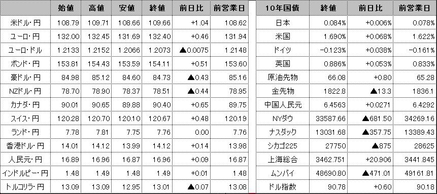 f:id:okinawa-support:20210513100421p:plain
