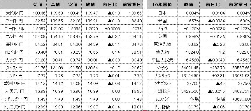 f:id:okinawa-support:20210514100700p:plain