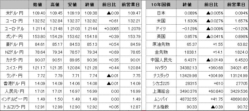 f:id:okinawa-support:20210517101857p:plain