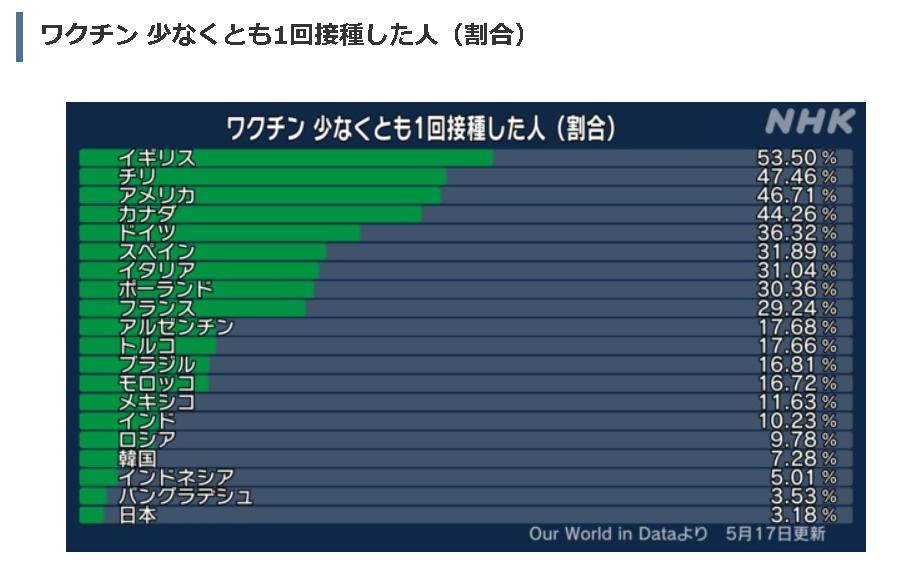 f:id:okinawa-support:20210517171745p:plain