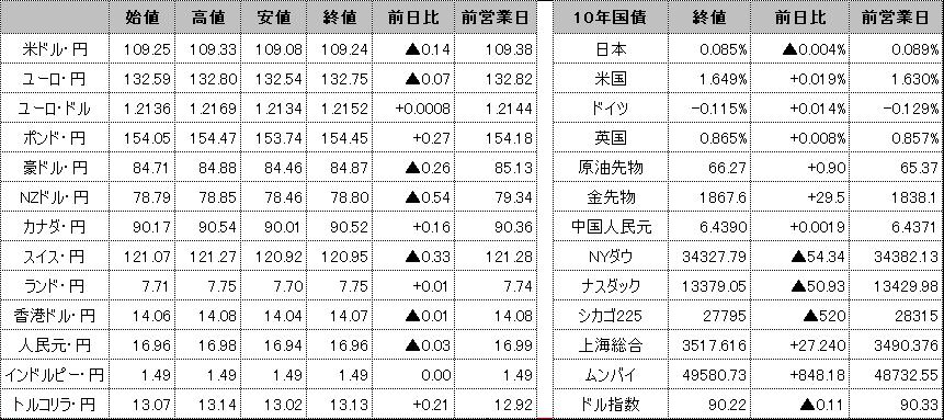 f:id:okinawa-support:20210518100258p:plain