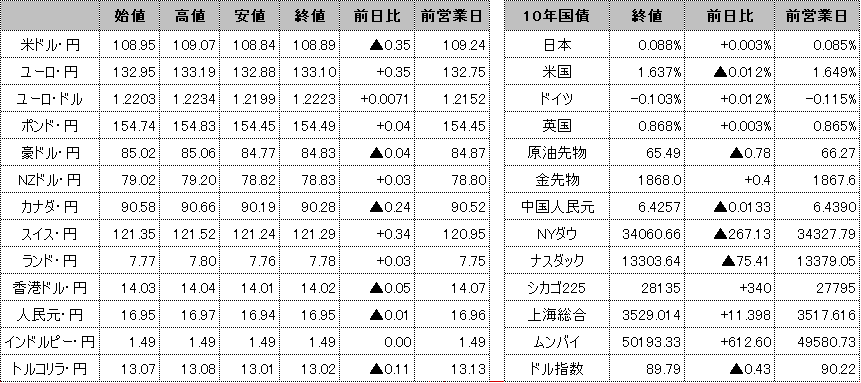 f:id:okinawa-support:20210519100148p:plain