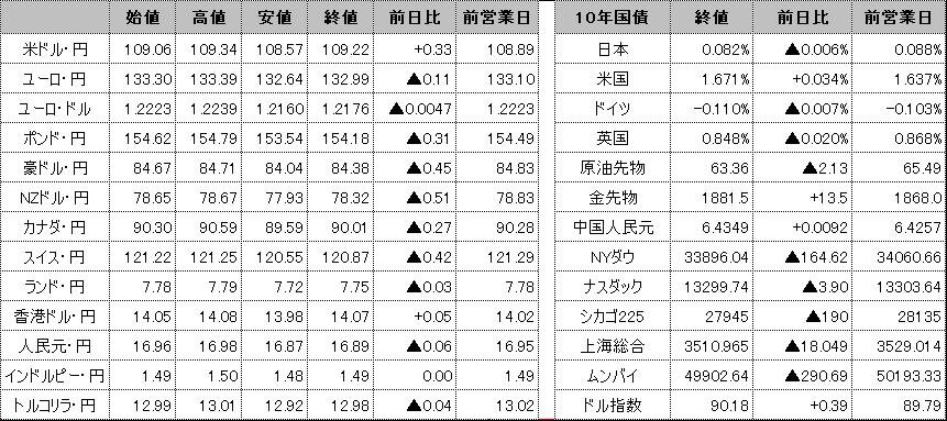 f:id:okinawa-support:20210520101712p:plain